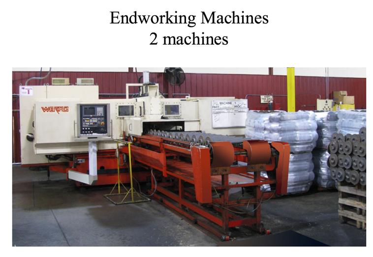 endworking-machines